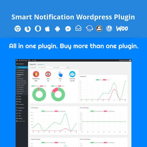 Smart Notification WordPress Plugin 9.2.79 1