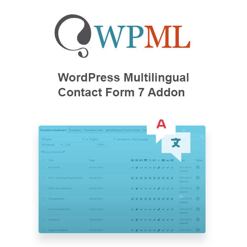 WordPress Multilingual Contact Form 7 Addon